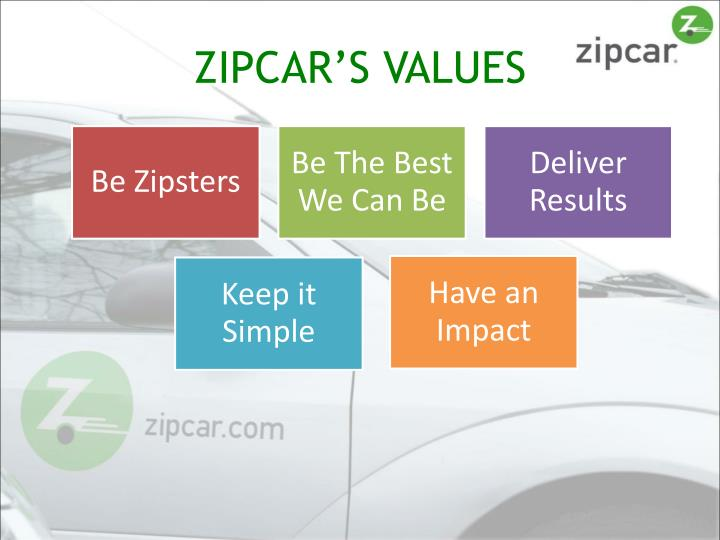 analysis of zipcar strategy Transcript of work2210 case study: zipcar  by using core competencies & marketing strategy  - prevents effective external environment analysis.