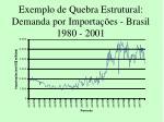 exemplo de quebra estrutural demanda por importa es brasil 1980 2001