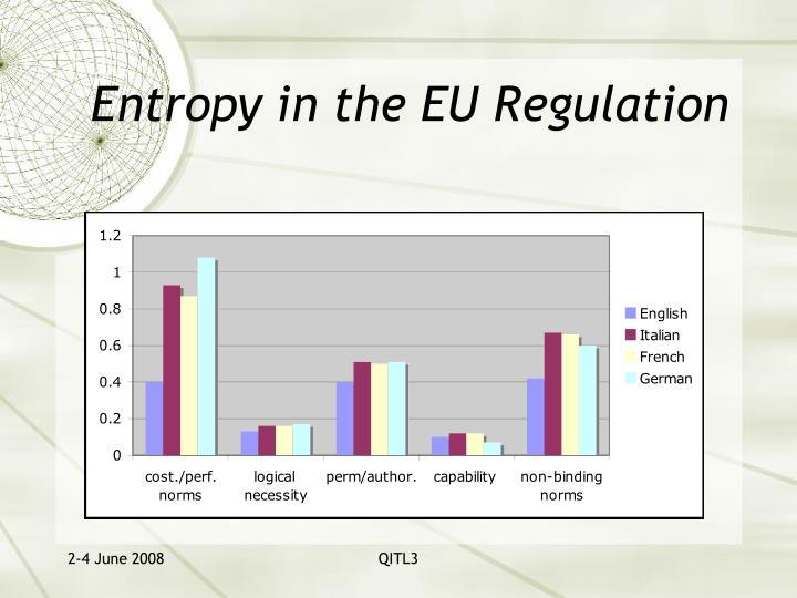 Entropy in the EU Regulation
