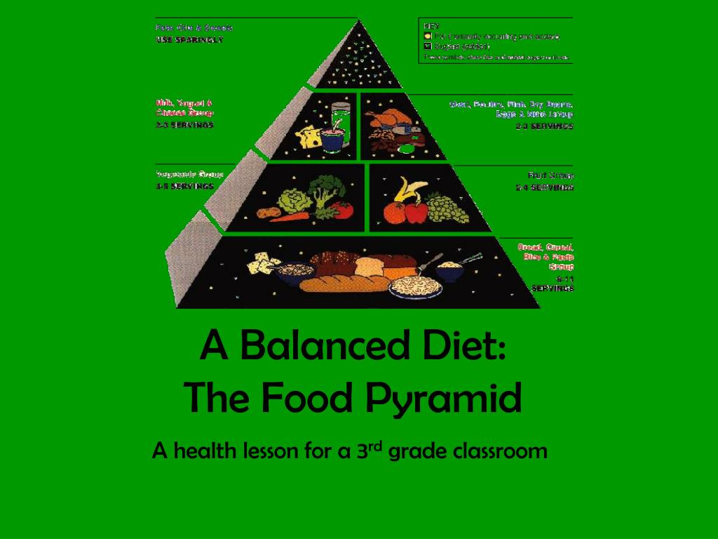 Ppt A Balanced Diet The Food Pyramid Powerpoint Presentation Free Download Id 3709644