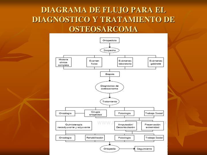 DIAGRAMA DE FLUJO PARA EL DIAGNOSTICO Y TRATAMIENTO DE OSTEOSARCOMA