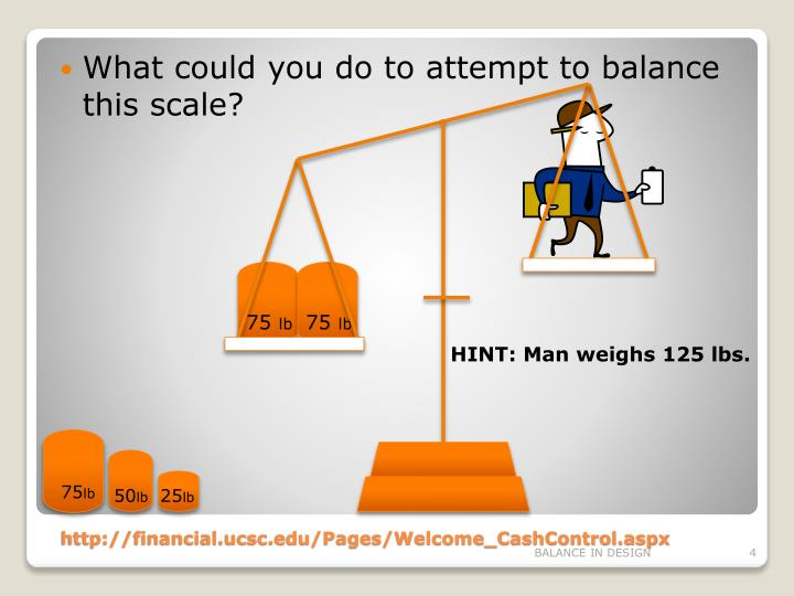 What could you do to attempt to balance this scale?