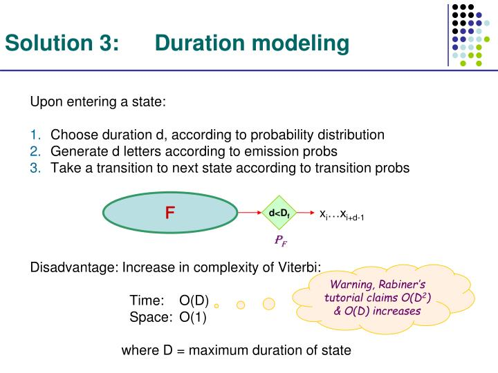 Solution 3:	Duration modeling