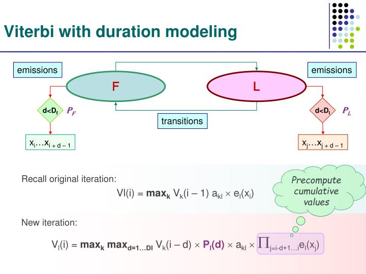 Viterbi with duration modeling