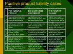 positive product liability cases continued