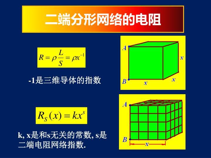 二端分形网络的电阻