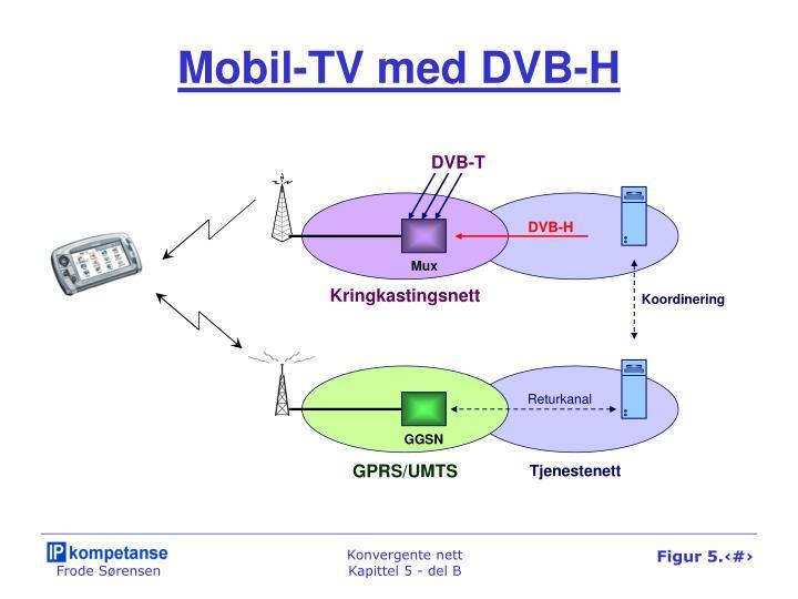 Mobil-TV med DVB-H