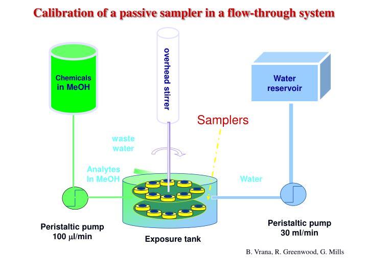 Calibration of a passive sampler