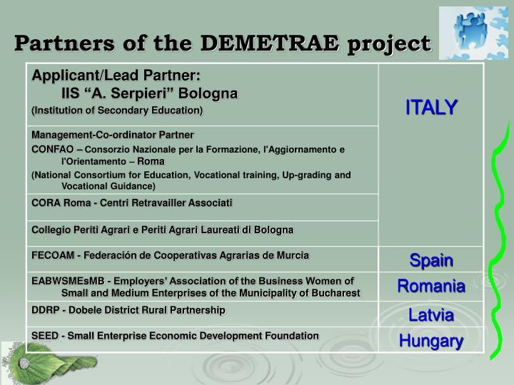 Partners of the demetrae project