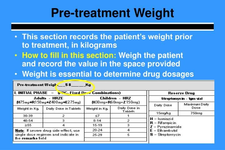 Pre-treatment Weight
