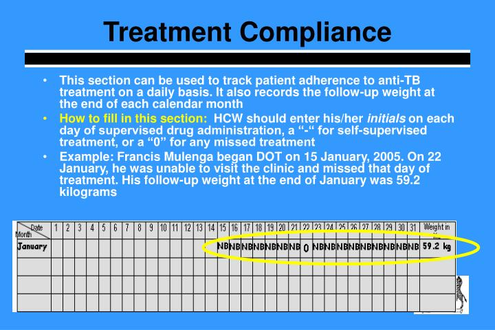 Treatment Compliance