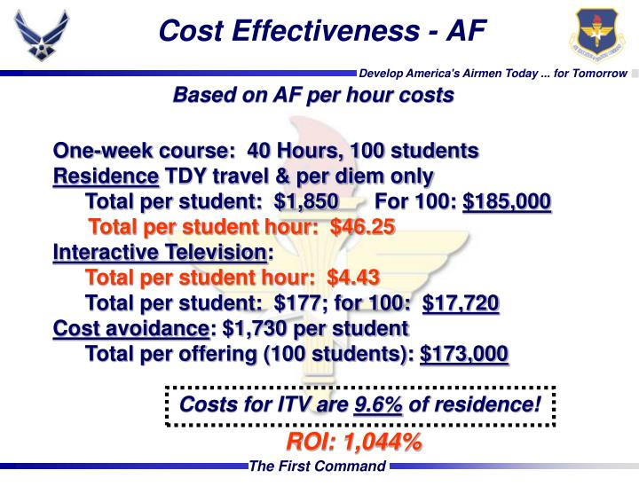 Cost Effectiveness - AF