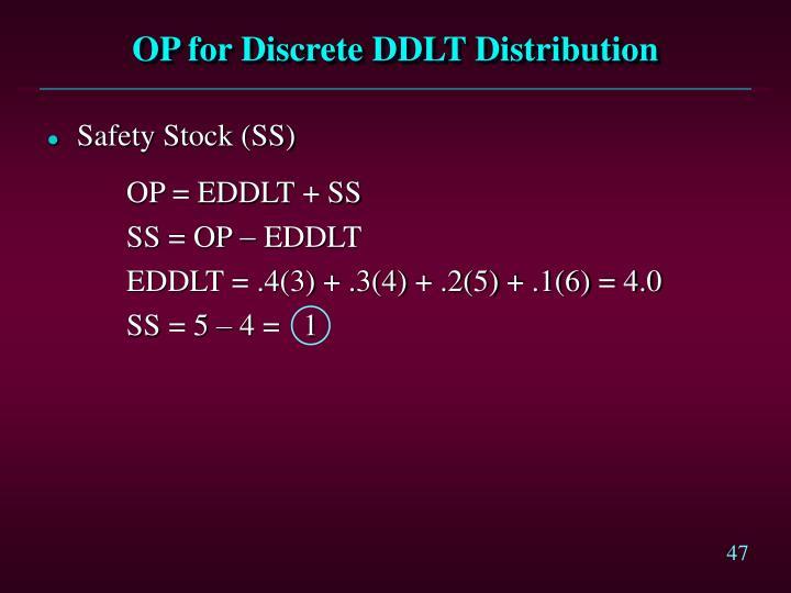 OP for Discrete DDLT Distribution