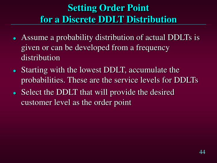 Setting Order Point