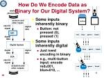 how do we encode data as binary for our digital system