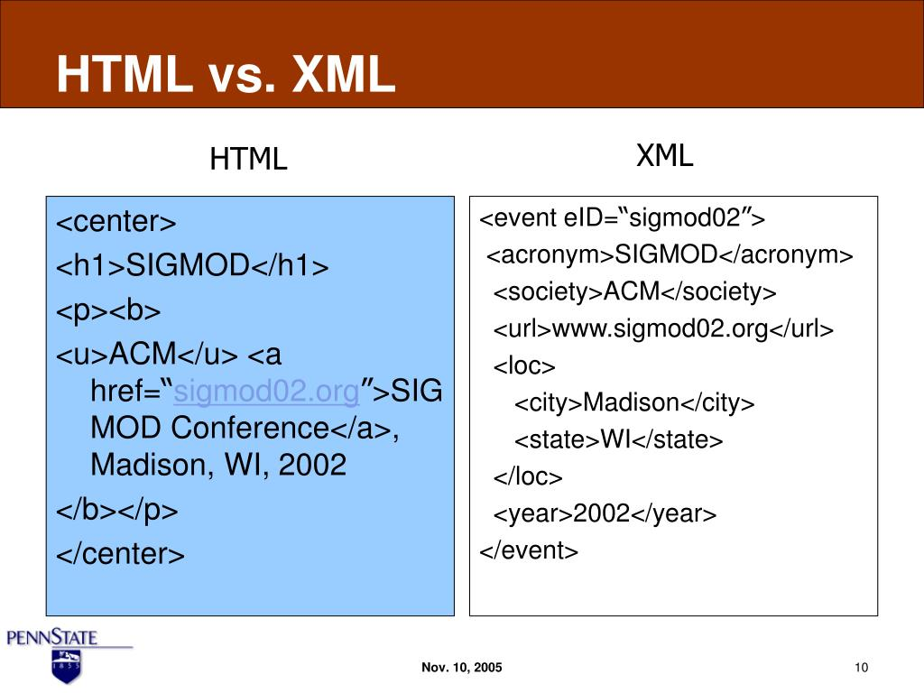 XML 101: Hype Or Hoax ? PowerPoint Presentation