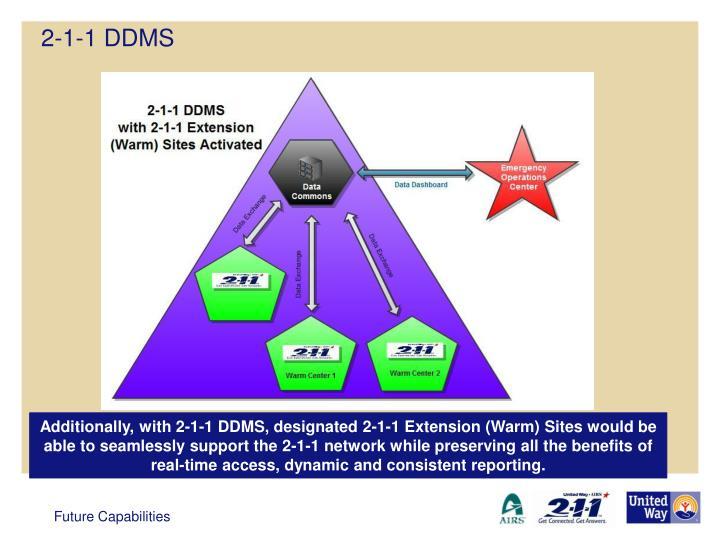2-1-1 DDMS