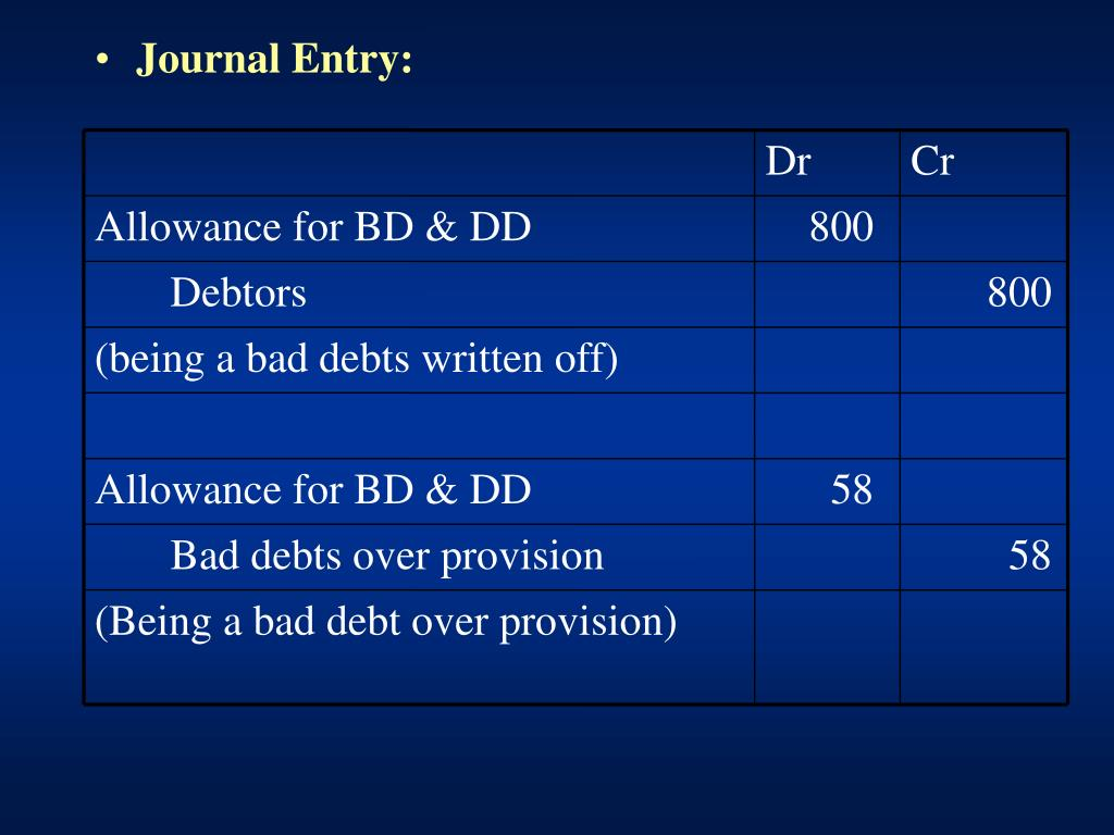 PPT - ACCOUNTING FOR ASSET -DEBTOR PowerPoint Presentation