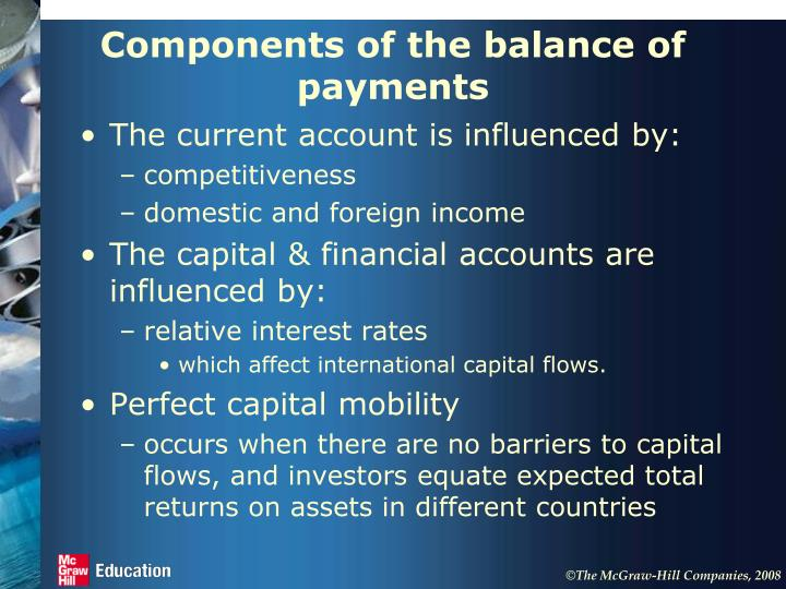 Components of the balance of payments