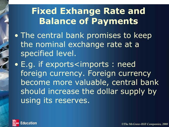 Fixed Exhange Rate and Balance of Payments