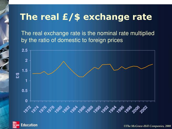 The real £/$ exchange rate