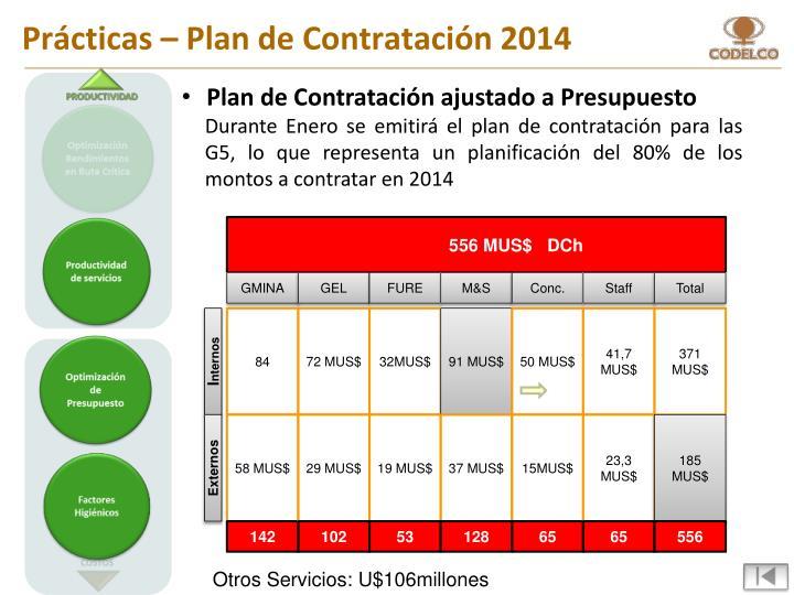 Prácticas – Plan de Contratación 2014