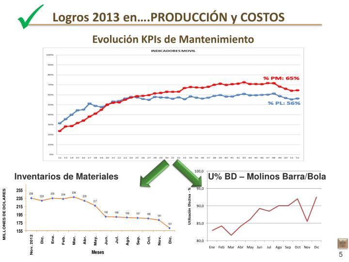 Logros 2013 en….PRODUCCIÓN y COSTOS