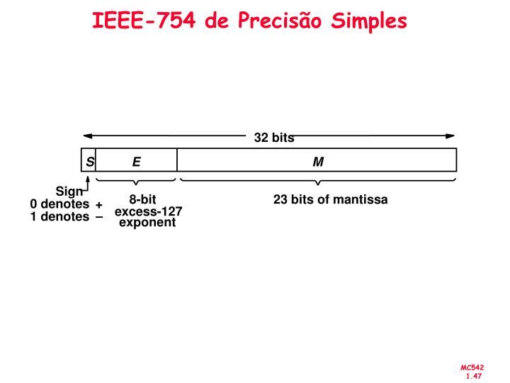 IEEE-754 de Precisão Simples