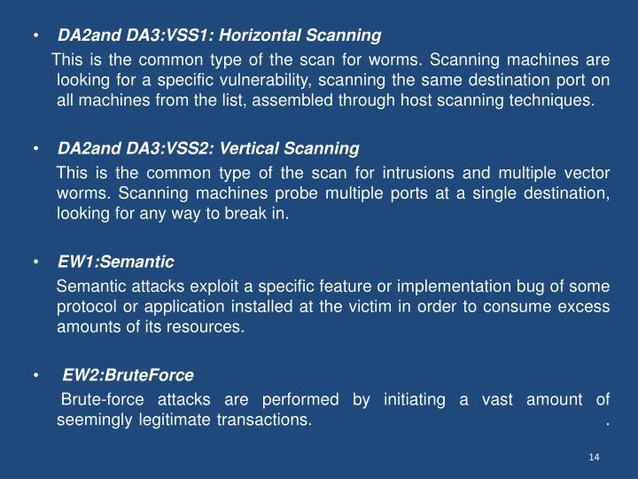 DA2and DA3:VSS1: Horizontal Scanning