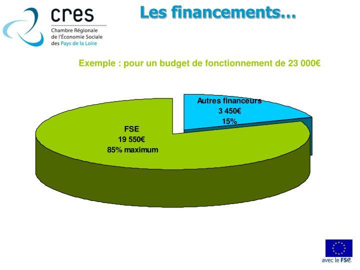 Les financements…