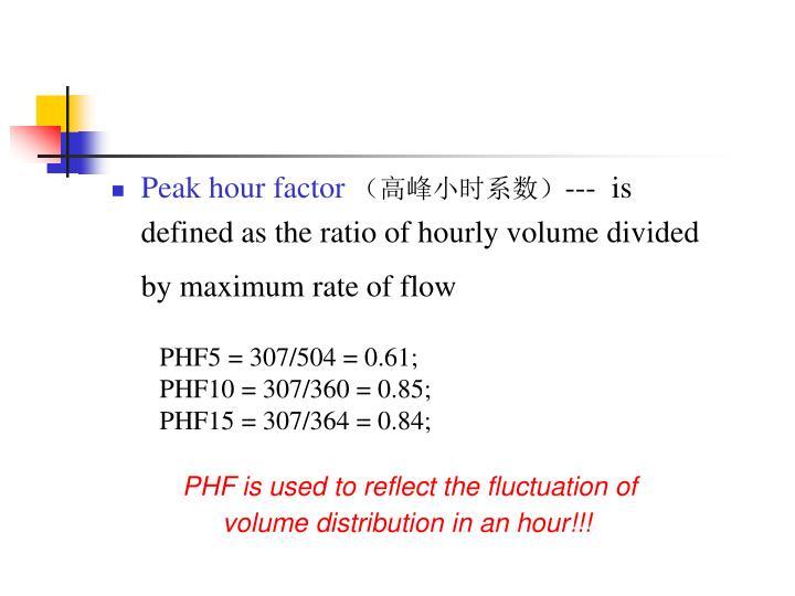 Peak hour factor
