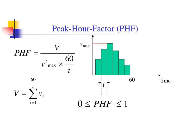 Peak-Hour-Factor (PHF)