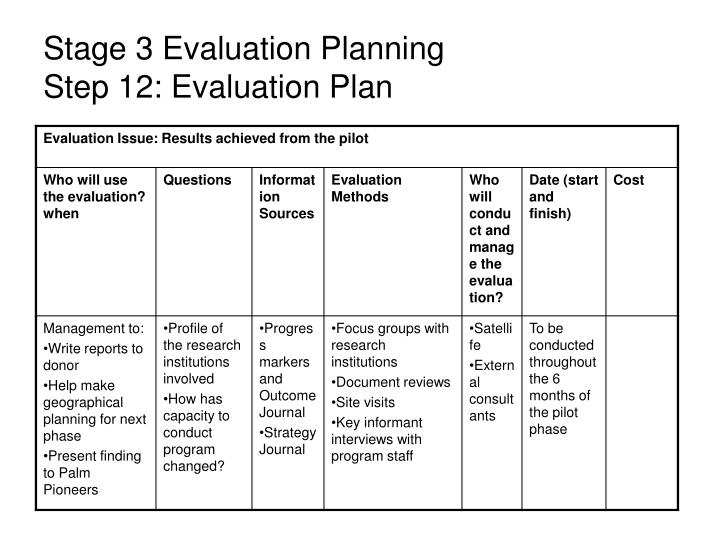 Stage 3 Evaluation Planning