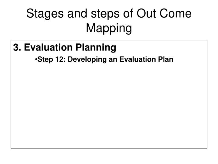 Stages and steps of Out Come Mapping