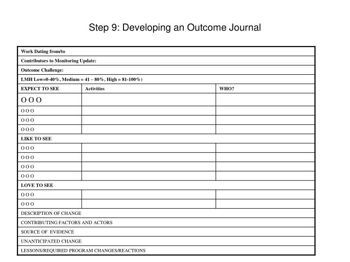Step 9: Developing an Outcome Journal