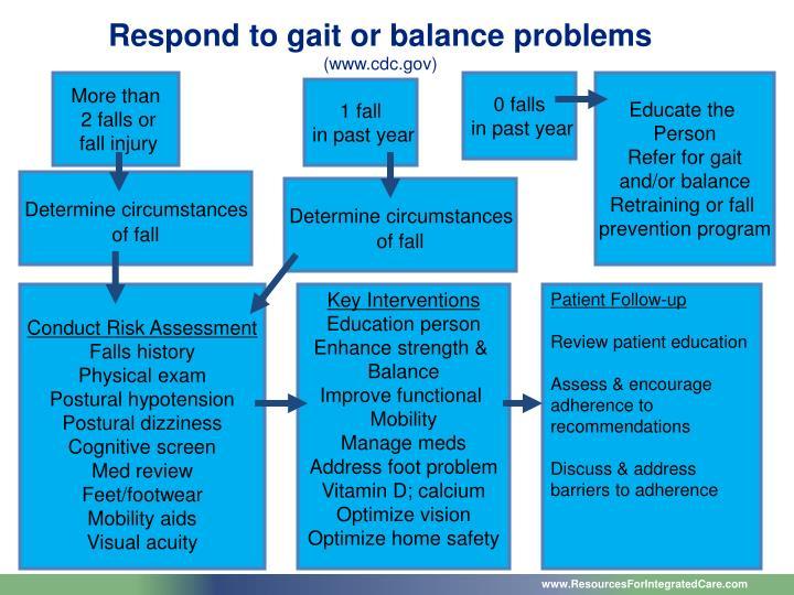 Respond to gait or balance problems