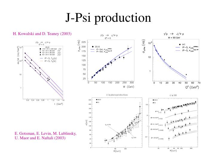 J-Psi production