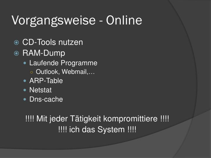Vorgangsweise - Online