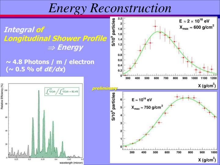 Energy Reconstruction