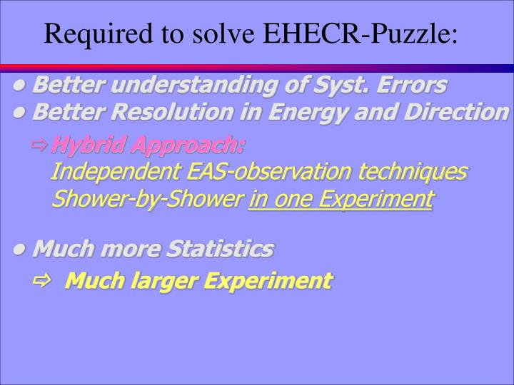 Required to solve EHECR-Puzzle: