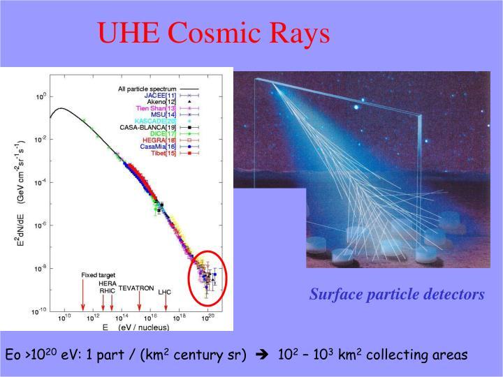 Uhe cosmic rays