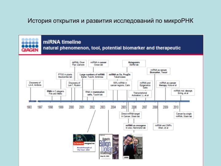 История открытия и развития исследований по микроРНК