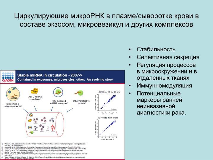 Циркулирующие микроРНК в плазме