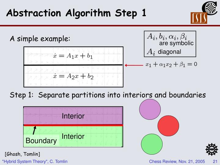 Abstraction Algorithm Step 1