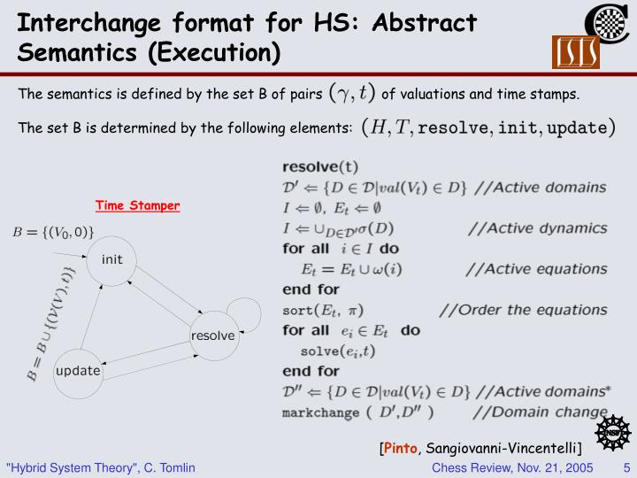 Interchange format for HS: Abstract Semantics (Execution)