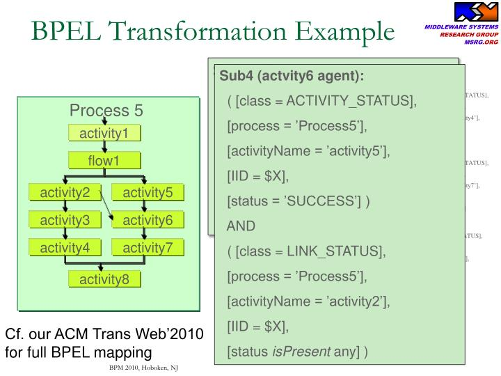 BPEL Transformation Example