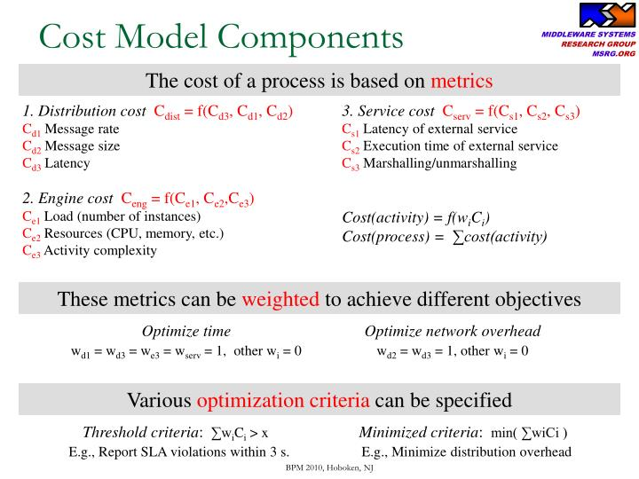 Cost Model Components