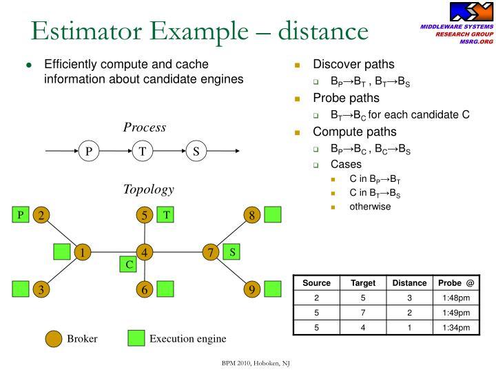 Estimator Example – distance