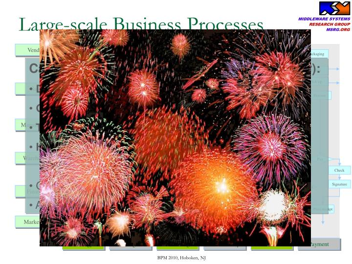 Large scale business processes