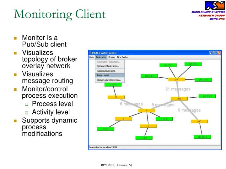 Monitoring Client
